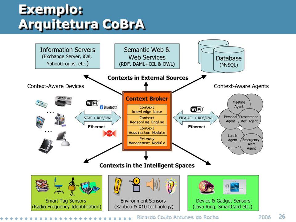 Ricardo Couto Antunes da Rocha 26 2006 Exemplo: Arquitetura CoBrA