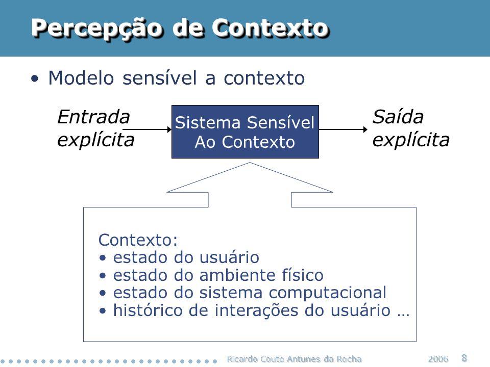 Ricardo Couto Antunes da Rocha 19 2006 Aspectos/Abstrações para uma Infra-estrutura CW Situação e Identificação de Contexto Situação e Identificação de Contexto Percepção: Simbólicos observáveis Percepção: Simbólicos observáveis Sensoriamento: valores observáveis Sensoriamento: valores observáveis Aspectos Ortogonais Exploração Cada aspecto pode ser interpretado como uma camada em que abstrações podem ser interpretadas Uma infra- estrutura (MW ou FW) deveria dar suporte a todos esses aspectos