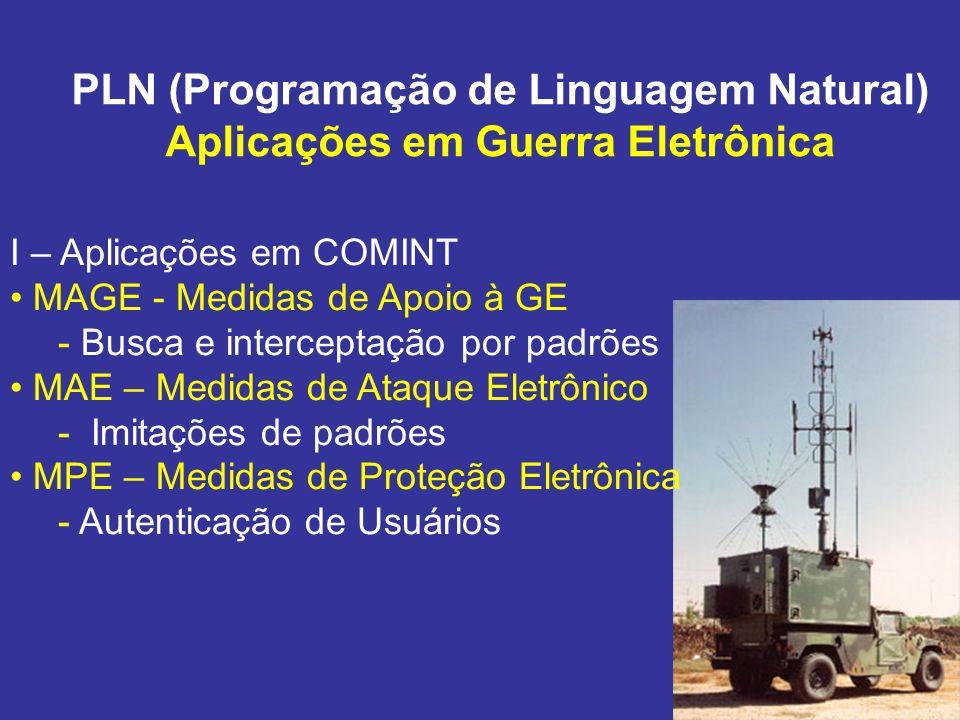PLN (Programação de Linguagem Natural) Aplicações em Guerra Eletrônica I – Aplicações em COMINT MAGE - Medidas de Apoio à GE - Busca e interceptação p