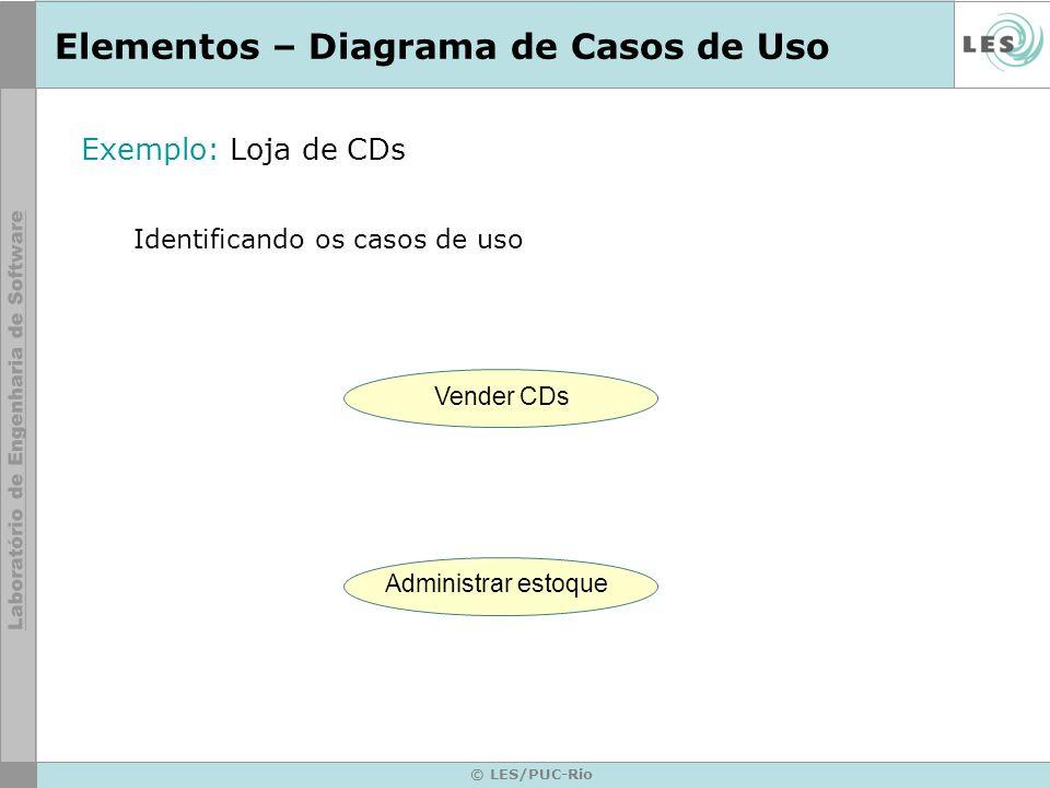 © LES/PUC-Rio Elementos – Diagrama de Casos de Uso Exemplo: Loja de CDs Identificando os casos de uso Administrar estoque Vender CDs