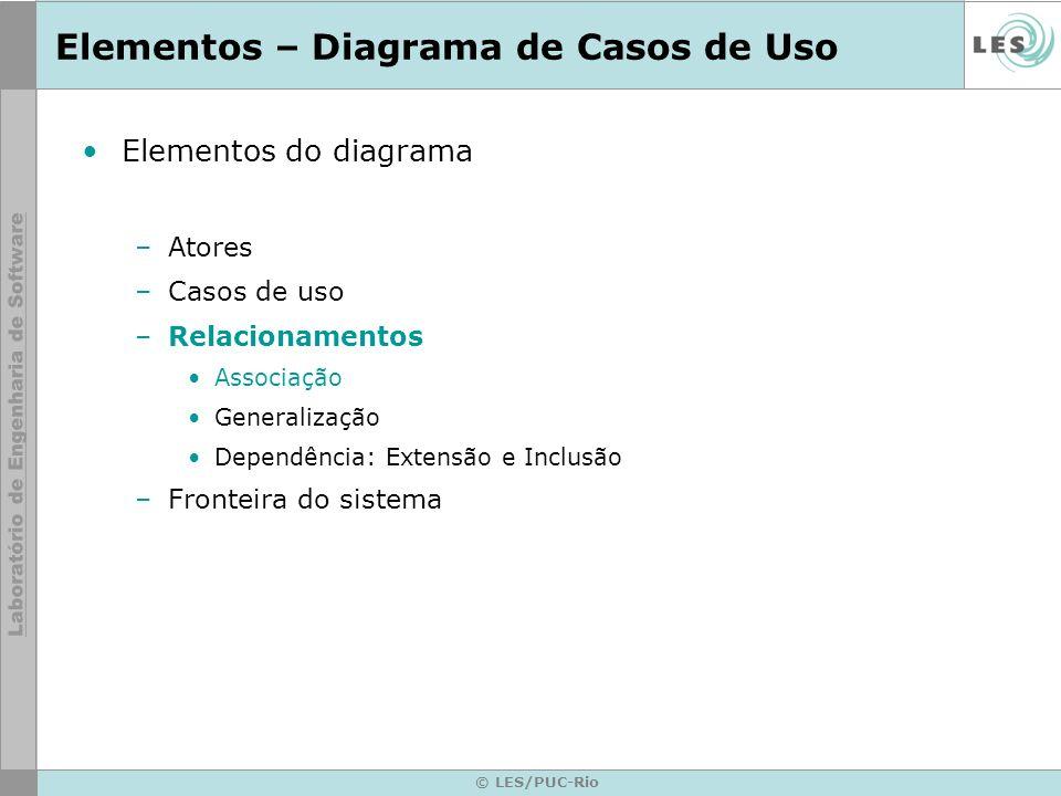 © LES/PUC-Rio Elementos – Diagrama de Casos de Uso Elementos do diagrama –Atores –Casos de uso –Relacionamentos Associação Generalização Dependência: