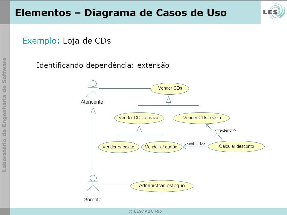 © LES/PUC-Rio Elementos – Diagrama de Casos de Uso Exemplo: Loja de CDs Identificando dependência: extensão Atendente Vender CDs Gerente Vender CDs à