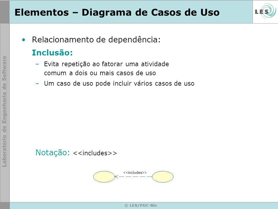 © LES/PUC-Rio Elementos – Diagrama de Casos de Uso Relacionamento de dependência: Inclusão: –Evita repetição ao fatorar uma atividade comum a dois ou
