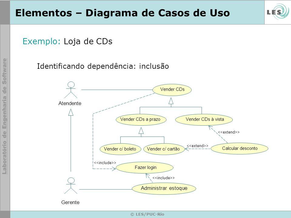 © LES/PUC-Rio Elementos – Diagrama de Casos de Uso Exemplo: Loja de CDs Identificando dependência: inclusão Atendente Gerente Vender CDs à vistaVender