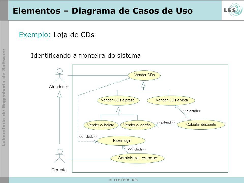 © LES/PUC-Rio Elementos – Diagrama de Casos de Uso Exemplo: Loja de CDs Identificando a fronteira do sistema Atendente Gerente Vender CDs à vistaVende