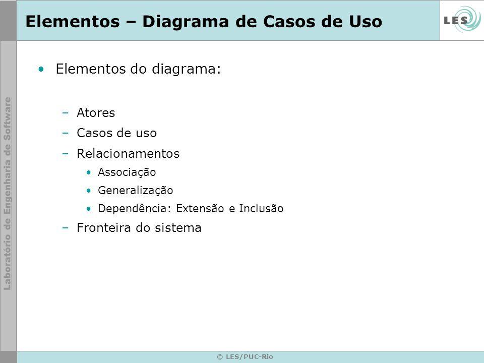 © LES/PUC-Rio Elementos – Diagrama de Casos de Uso Elementos do diagrama: –Atores –Casos de uso –Relacionamentos Associação Generalização Dependência: