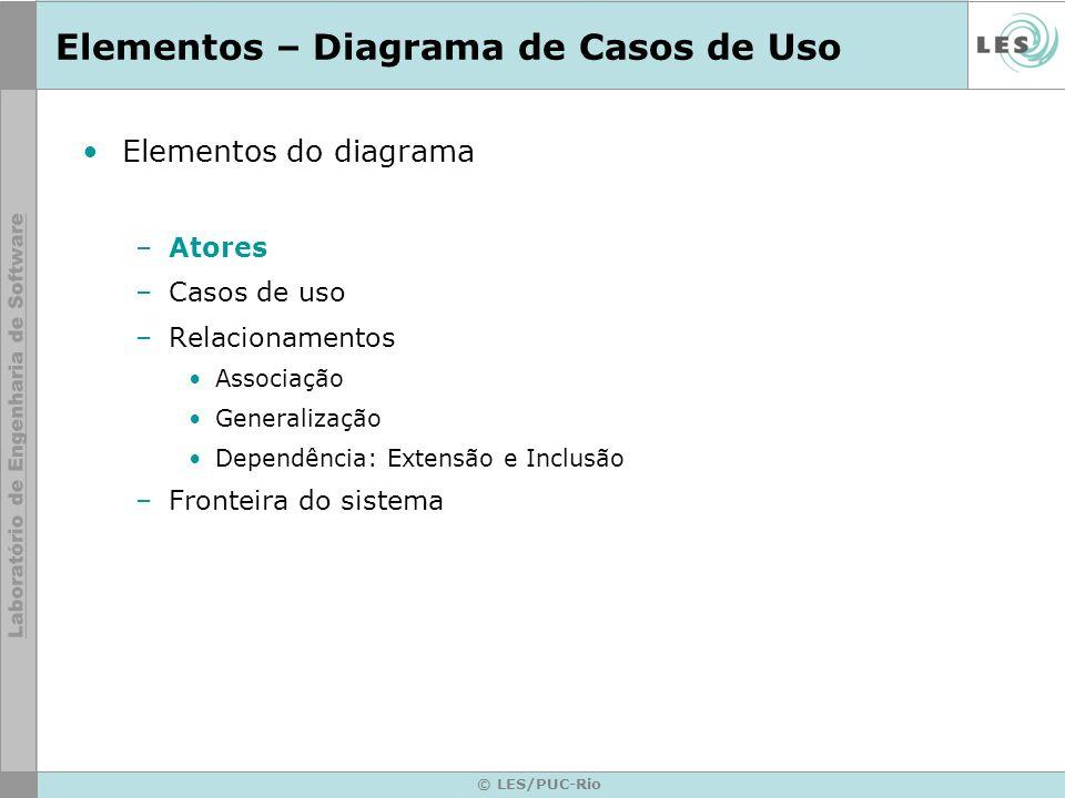 © LES/PUC-Rio Elementos – Diagrama de Casos de Uso Exemplo: Loja de CDs Identificando os relacionamentos de associação Atendente Gerente Vender CDs Administrar estoque