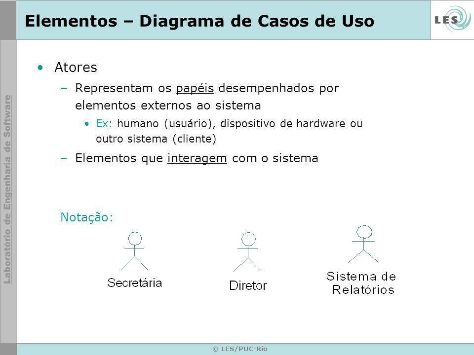© LES/PUC-Rio Elementos – Diagrama de Casos de Uso Elementos do diagrama –Atores –Casos de uso –Relacionamentos Associação Generalização Dependência: Extensão e Inclusão –Fronteira do sistema