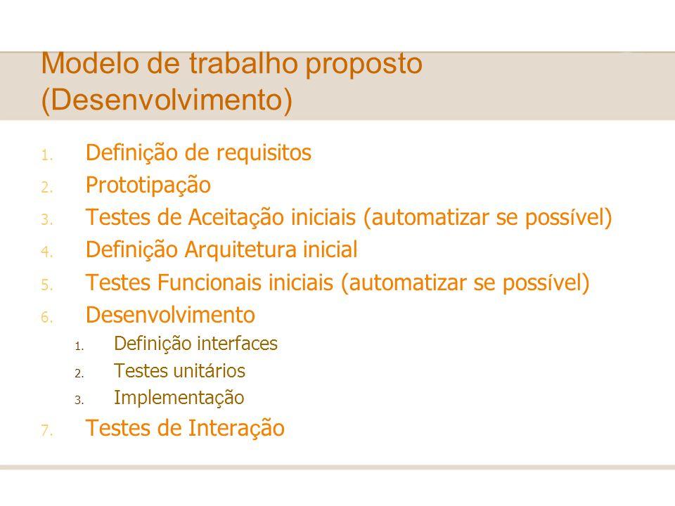 Modelo de trabalho proposto (Desenvolvimento) 1. Defini ç ão de requisitos 2. Prototipa ç ão 3. Testes de Aceita ç ão iniciais (automatizar se poss í