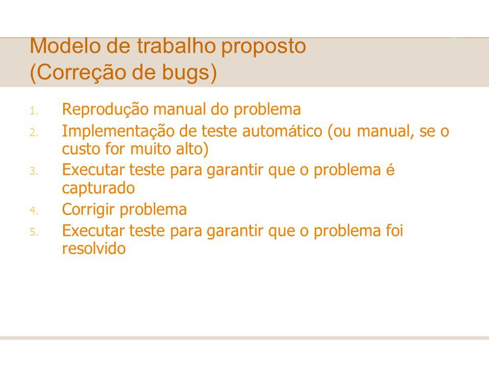 Modelo de trabalho proposto (Correção de bugs) 1. Reprodu ç ão manual do problema 2. Implementa ç ão de teste autom á tico (ou manual, se o custo for