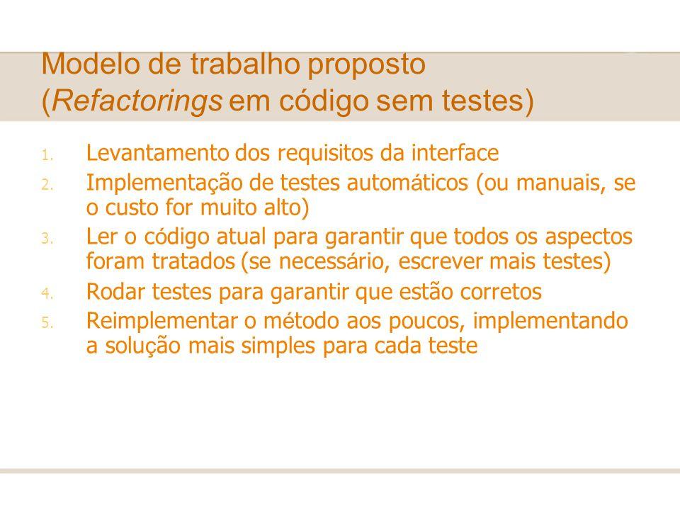 Modelo de trabalho proposto (Refactorings em código sem testes) 1. Levantamento dos requisitos da interface 2. Implementa ç ão de testes autom á ticos