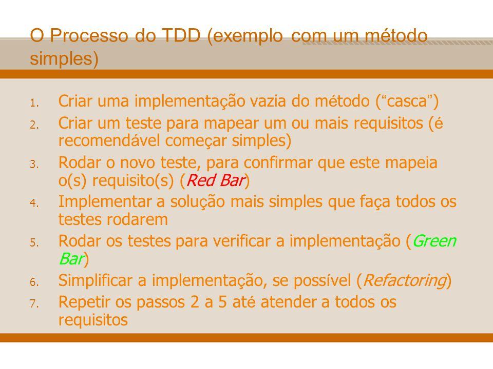 O Processo do TDD (exemplo com um método simples) 1. Criar uma implementa ç ão vazia do m é todo ( casca ) 2. Criar um teste para mapear um ou mais re