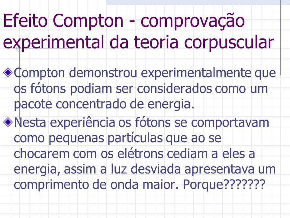 Efeito Compton - comprovação experimental da teoria corpuscular Compton demonstrou experimentalmente que os fótons podiam ser considerados como um pac