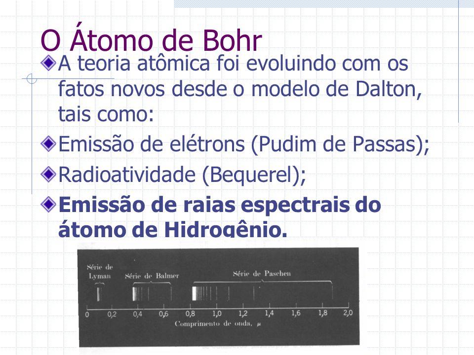 O Átomo de Bohr A teoria atômica foi evoluindo com os fatos novos desde o modelo de Dalton, tais como: Emissão de elétrons (Pudim de Passas); Radioati