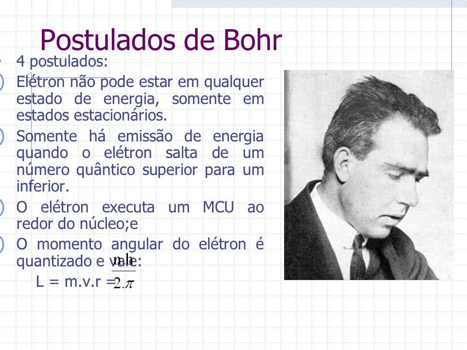 Postulados de Bohr 4 postulados: 1) Elétron não pode estar em qualquer estado de energia, somente em estados estacionários. 2) Somente há emissão de e