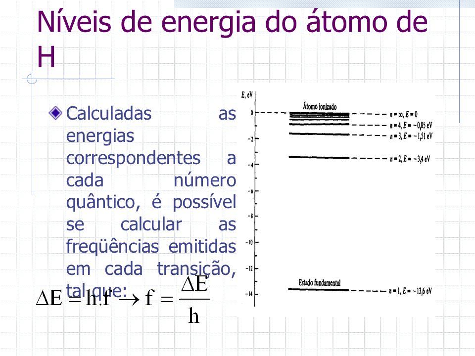 Níveis de energia do átomo de H Calculadas as energias correspondentes a cada número quântico, é possível se calcular as freqüências emitidas em cada