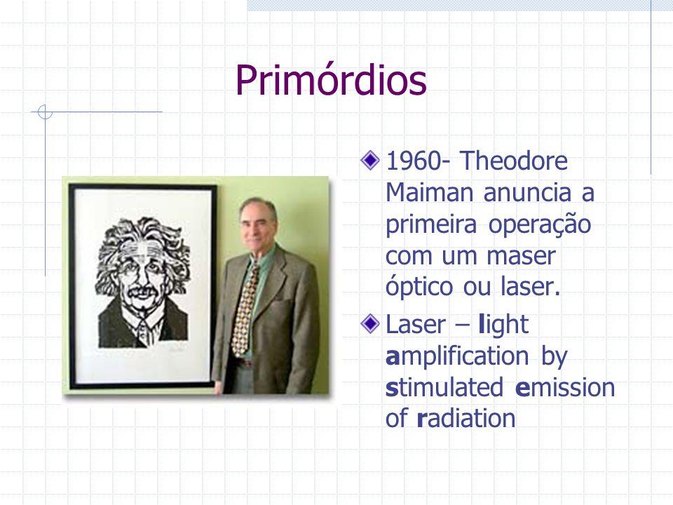 Primórdios 1960- Theodore Maiman anuncia a primeira operação com um maser óptico ou laser. Laser – light amplification by stimulated emission of radia