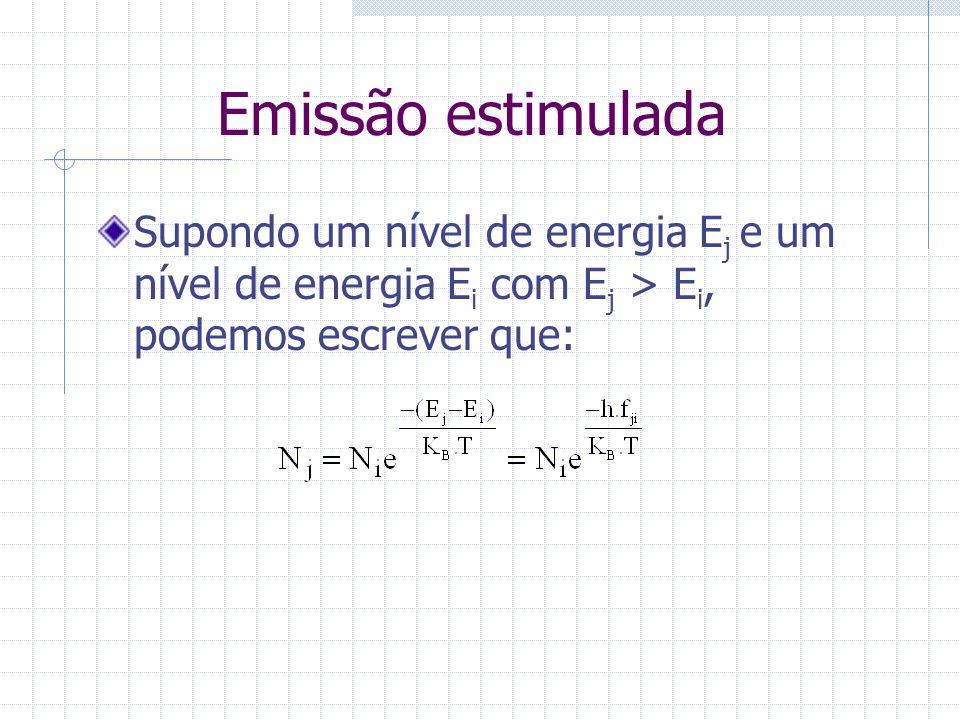 Emissão estimulada Supondo um nível de energia E j e um nível de energia E i com E j > E i, podemos escrever que: