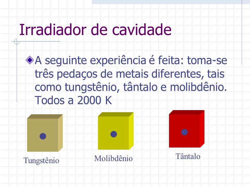 Irradiador de cavidade A seguinte experiência é feita: toma-se três pedaços de metais diferentes, tais como tungstênio, tântalo e molibdênio. Todos a
