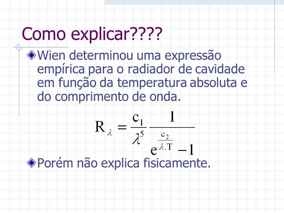 Como explicar???? Wien determinou uma expressão empírica para o radiador de cavidade em função da temperatura absoluta e do comprimento de onda. Porém
