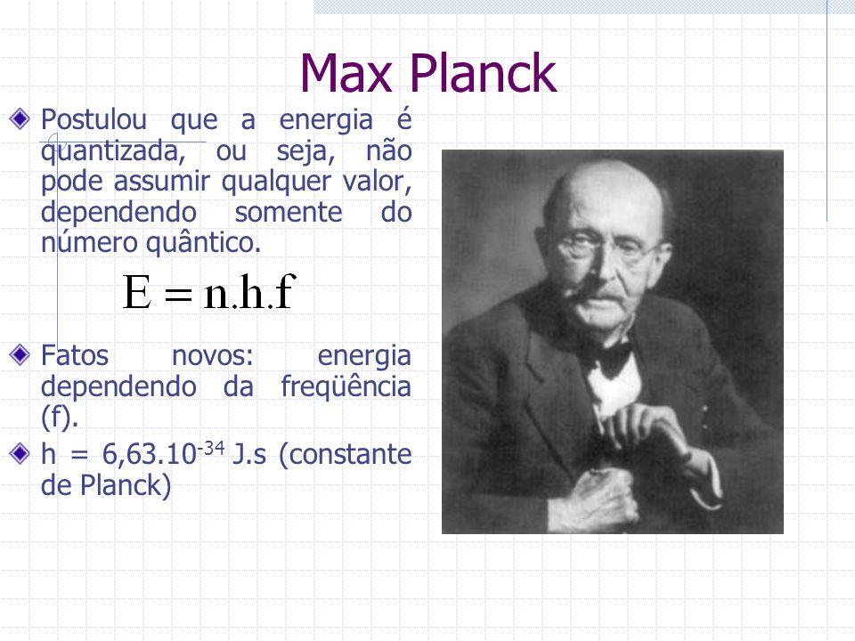 Max Planck Postulou que a energia é quantizada, ou seja, não pode assumir qualquer valor, dependendo somente do número quântico. Fatos novos: energia
