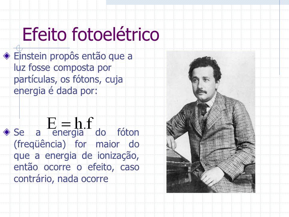 Efeito fotoelétrico Einstein propôs então que a luz fosse composta por partículas, os fótons, cuja energia é dada por: Se a energia do fóton (freqüênc
