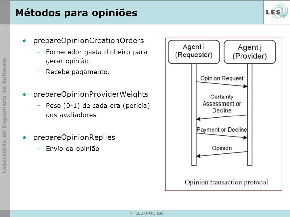© LES/PUC-Rio Métodos para opiniões prepareOpinionCreationOrders –Fornecedor gasta dinheiro para gerar opinião.