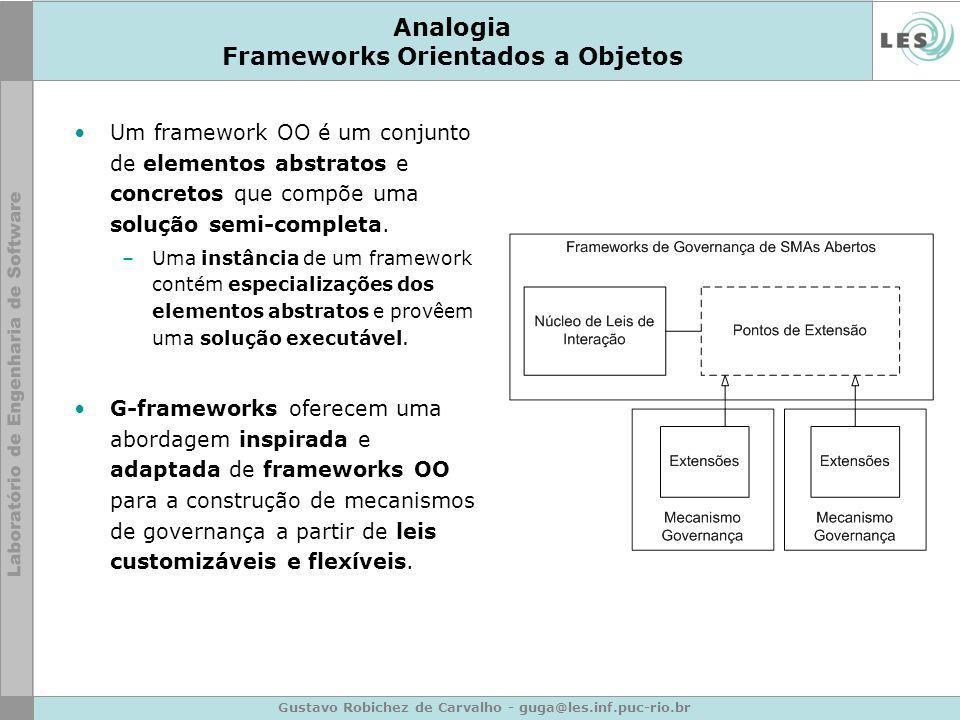 Gustavo Robichez de Carvalho - guga@les.inf.puc-rio.br Analogia Frameworks Orientados a Objetos Um framework OO é um conjunto de elementos abstratos e