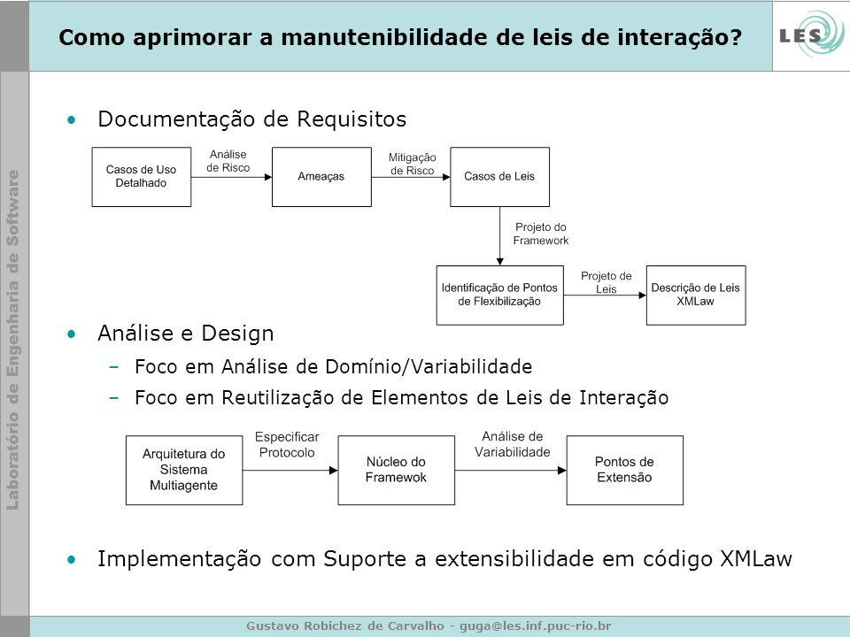Gustavo Robichez de Carvalho - guga@les.inf.puc-rio.br Como aprimorar a manutenibilidade de leis de interação? Documentação de Requisitos Análise e De