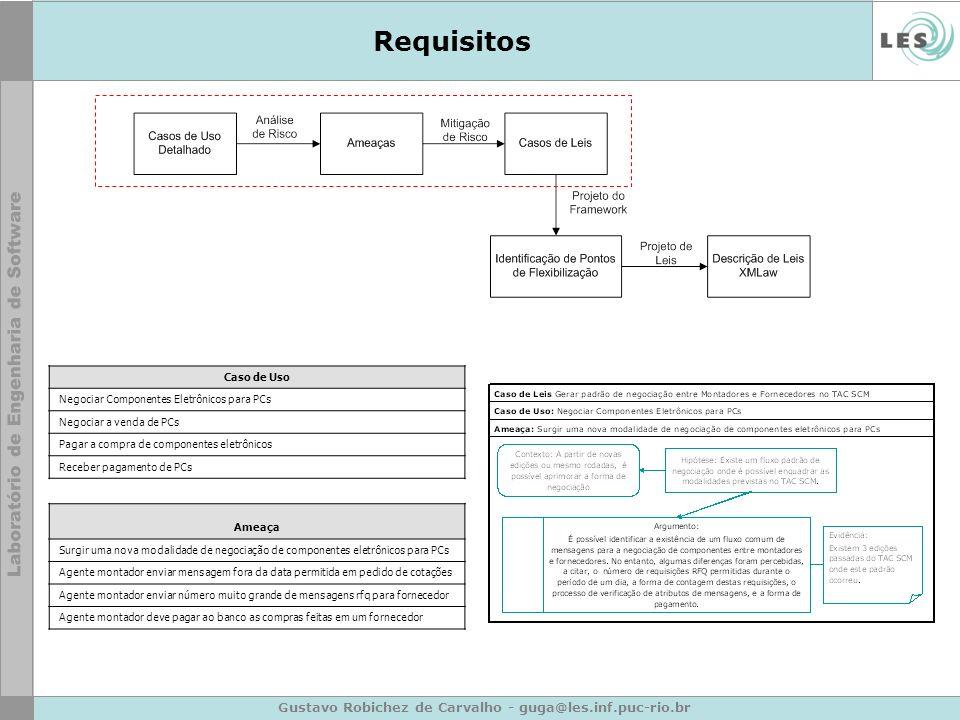 Gustavo Robichez de Carvalho - guga@les.inf.puc-rio.br Requisitos Caso de Uso Negociar Componentes Eletrônicos para PCs Negociar a venda de PCs Pagar
