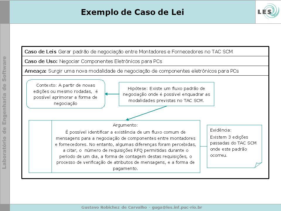 Gustavo Robichez de Carvalho - guga@les.inf.puc-rio.br Exemplo de Caso de Lei