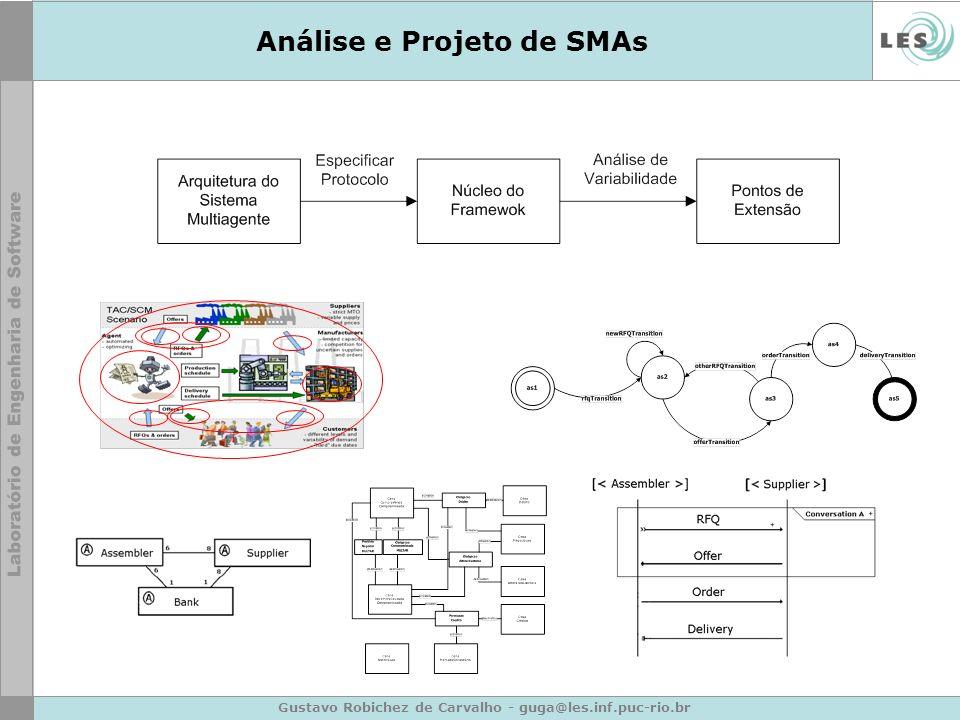 Gustavo Robichez de Carvalho - guga@les.inf.puc-rio.br Análise e Projeto de SMAs