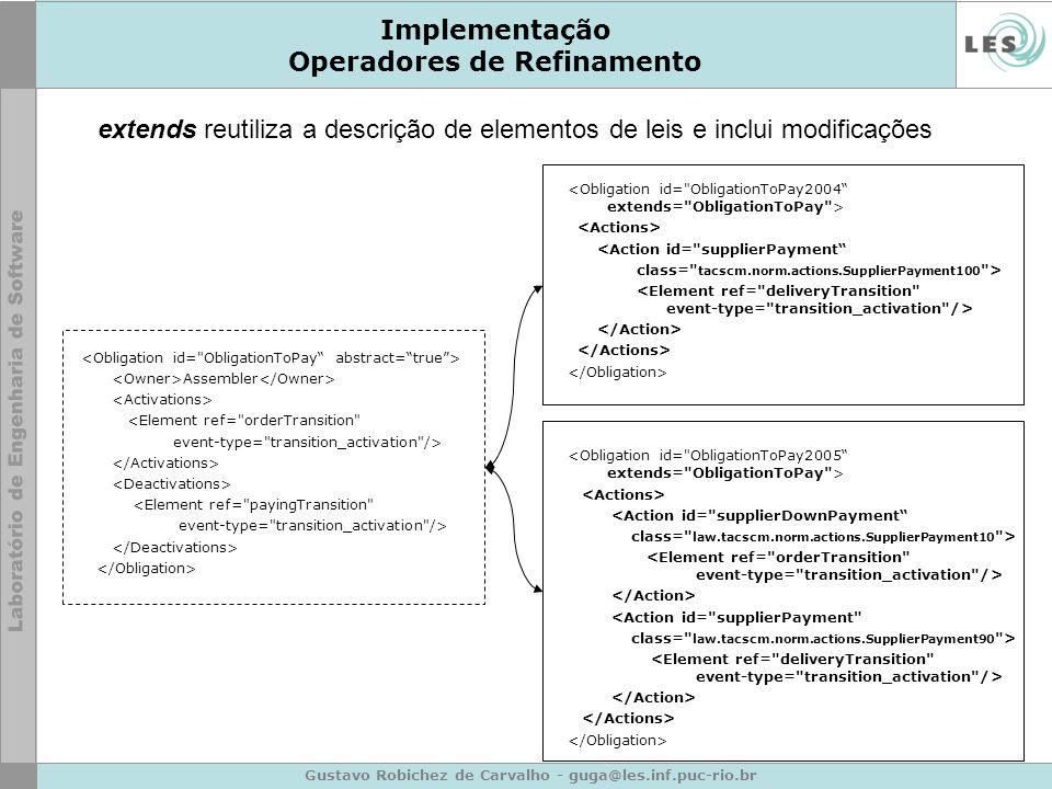 Gustavo Robichez de Carvalho - guga@les.inf.puc-rio.br Implementação Operadores de Refinamento Assembler <Element ref=