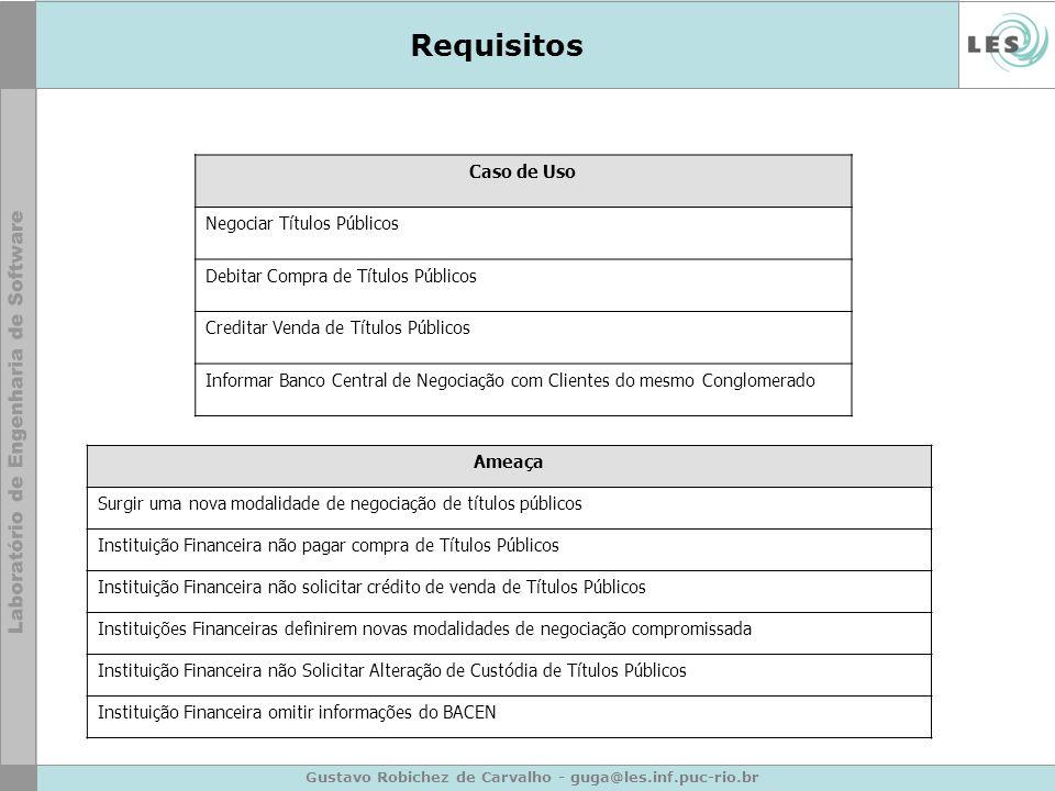 Gustavo Robichez de Carvalho - guga@les.inf.puc-rio.br Requisitos Caso de Uso Negociar Títulos Públicos Debitar Compra de Títulos Públicos Creditar Ve