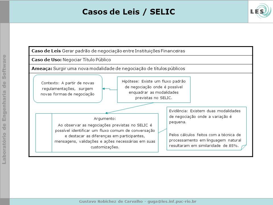 Gustavo Robichez de Carvalho - guga@les.inf.puc-rio.br Casos de Leis / SELIC Caso de Leis Gerar padrão de negociação entre Instituições Financeiras Ca