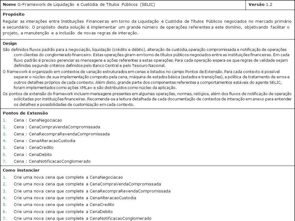 Gustavo Robichez de Carvalho - guga@les.inf.puc-rio.br G-Framework SELIC Nome G-Framework de Liquidação e Custódia de Títulos Públicos (SELIC)Versão 1