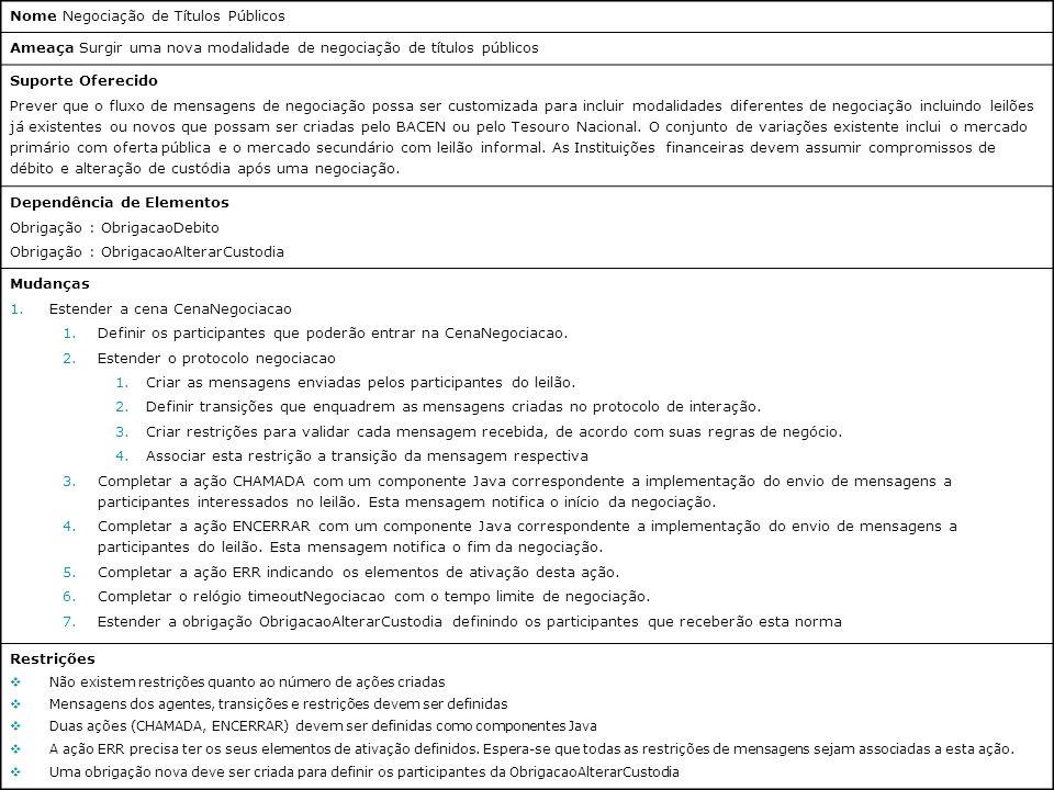 Gustavo Robichez de Carvalho - guga@les.inf.puc-rio.br Nome Negociação de Títulos Públicos Ameaça Surgir uma nova modalidade de negociação de títulos