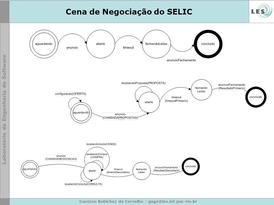 Gustavo Robichez de Carvalho - guga@les.inf.puc-rio.br Cena de Negociação do SELIC