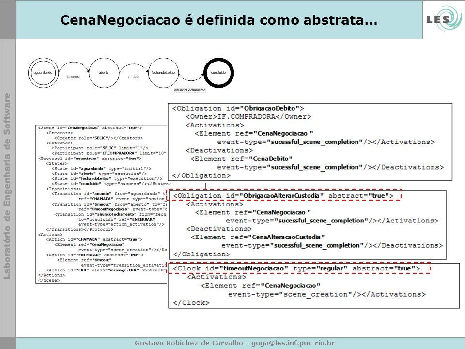Gustavo Robichez de Carvalho - guga@les.inf.puc-rio.br CenaNegociacao é definida como abstrata…
