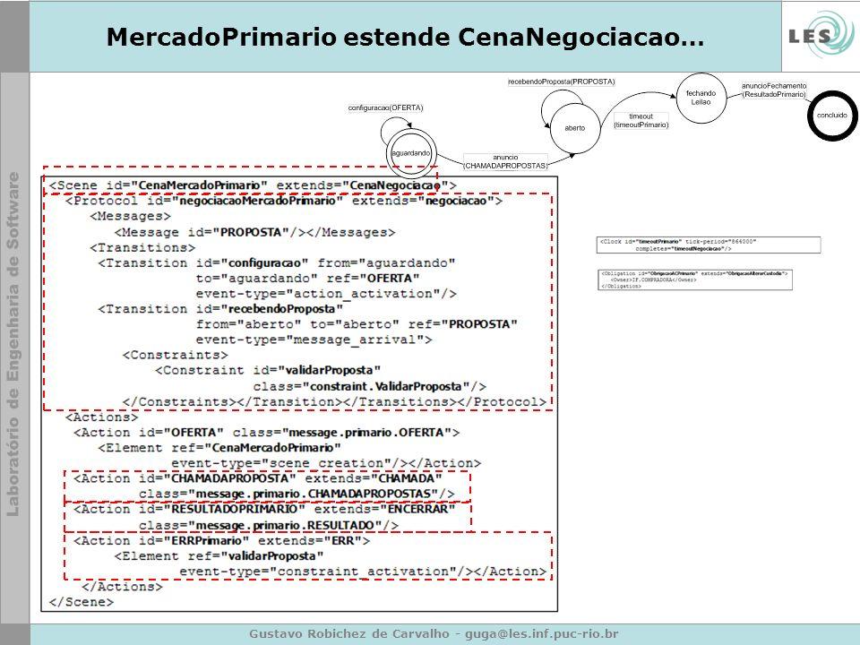 Gustavo Robichez de Carvalho - guga@les.inf.puc-rio.br MercadoPrimario estende CenaNegociacao…