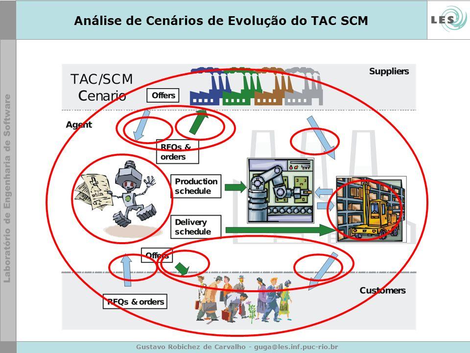 Gustavo Robichez de Carvalho - guga@les.inf.puc-rio.br Implementação Operadores de Refinamento Assembler <Element ref= orderTransition event-type= transition_activation /> <Element ref= payingTransition event-type= transition_activation /> <Action id= supplierPayment class= tacscm.norm.actions.SupplierPayment100 > <Action id= supplierDownPayment class= law.tacscm.norm.actions.SupplierPayment10 > <Action id= supplierPayment class= law.tacscm.norm.actions.SupplierPayment90 > extends reutiliza a descrição de elementos de leis e inclui modificações
