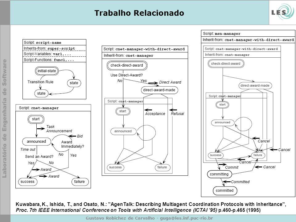 G-Frameworks Uma Abordagem para a Reutilização de Leis de Interação em Sistemas Multiagentes Abertos Defesa de Tese de Doutorado de Gustavo Robichez de Carvalho Orientador Carlos J.