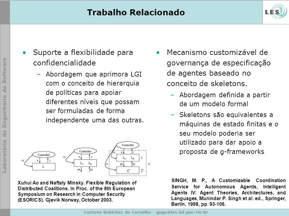 Gustavo Robichez de Carvalho - guga@les.inf.puc-rio.br Trabalho Relacionado Suporte a flexibilidade para confidencialidade –Abordagem que aprimora LGI