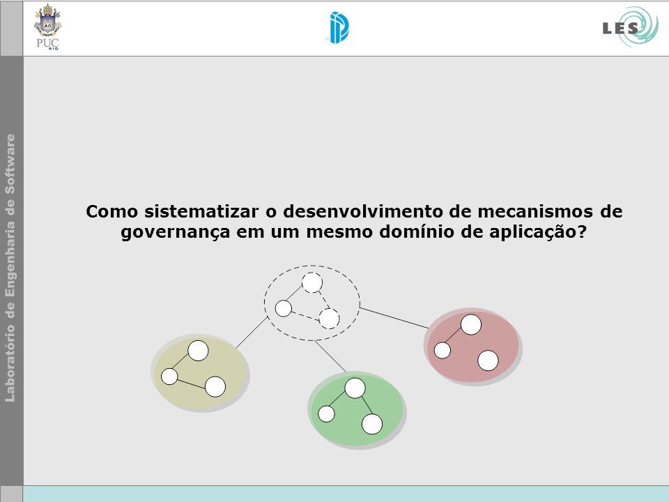 Como sistematizar o desenvolvimento de mecanismos de governança em um mesmo domínio de aplicação?