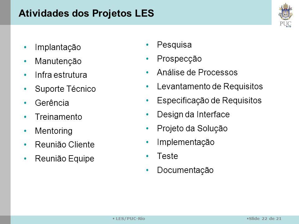 Slide 22 de 21 LES/PUC-Rio Atividades dos Projetos LES Implantação Manutenção Infra estrutura Suporte Técnico Gerência Treinamento Mentoring Reunião C
