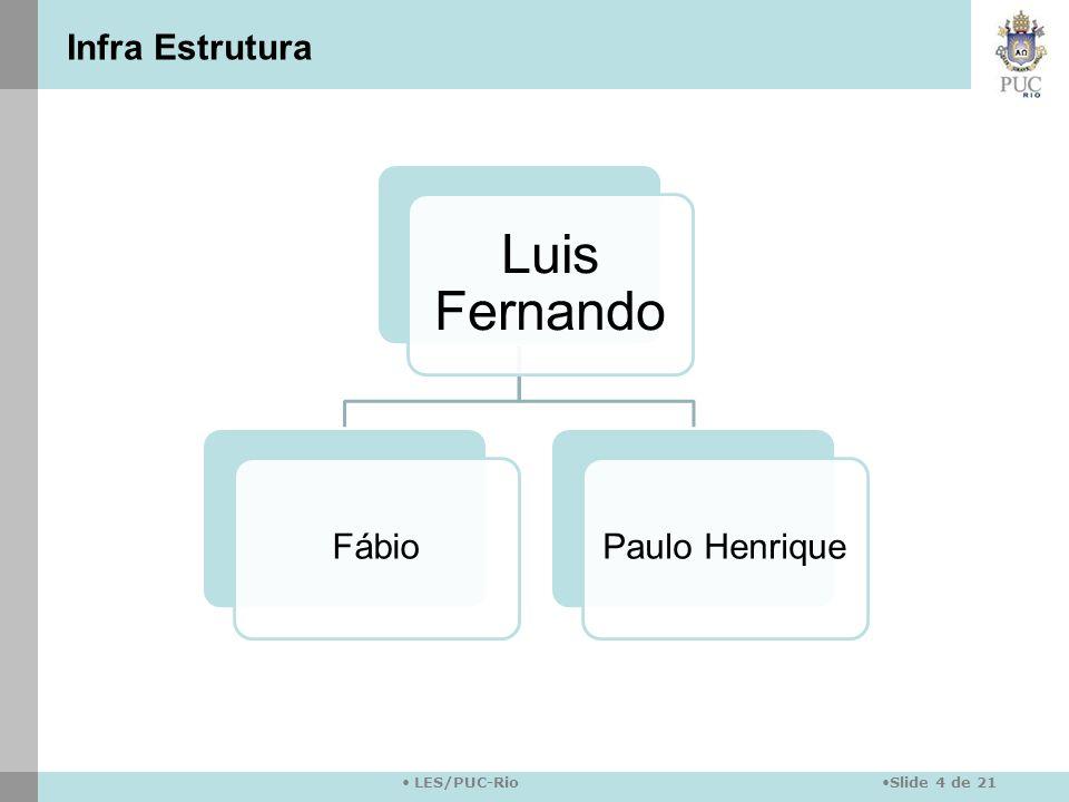 Slide 4 de 21 LES/PUC-Rio Luis Fernando FábioPaulo Henrique Infra Estrutura