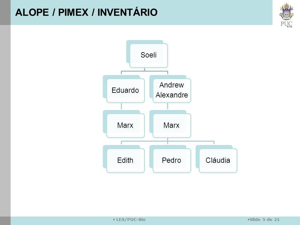 Slide 5 de 21 LES/PUC-Rio SoeliEduardoMarx Andrew Alexandre MarxEdithPedroCláudia ALOPE / PIMEX / INVENTÁRIO