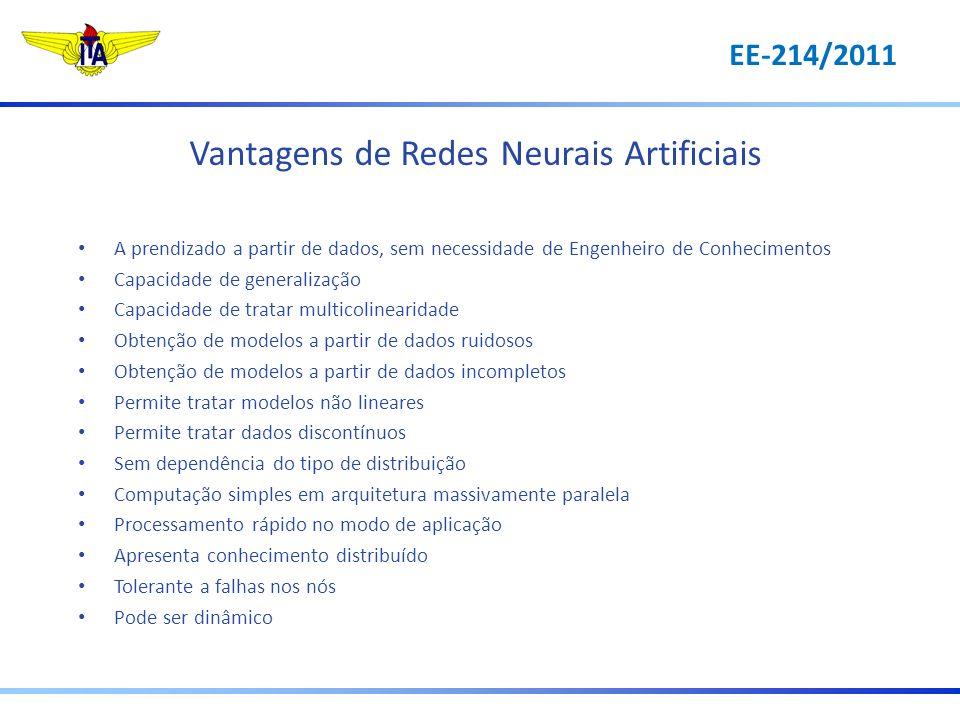 Vantagens de Redes Neurais Artificiais A prendizado a partir de dados, sem necessidade de Engenheiro de Conhecimentos Capacidade de generalização Capa