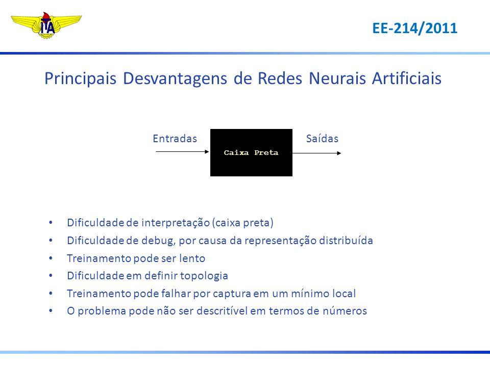 Dificuldade de interpretação (caixa preta) Dificuldade de debug, por causa da representação distribuída Treinamento pode ser lento Dificuldade em defi