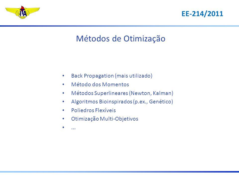 Métodos de Otimização Back Propagation (mais utilizado) Método dos Momentos Métodos Superlineares (Newton, Kalman) Algoritmos Bioinspirados (p.ex., Ge